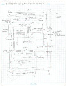 image: site measurement sketch example