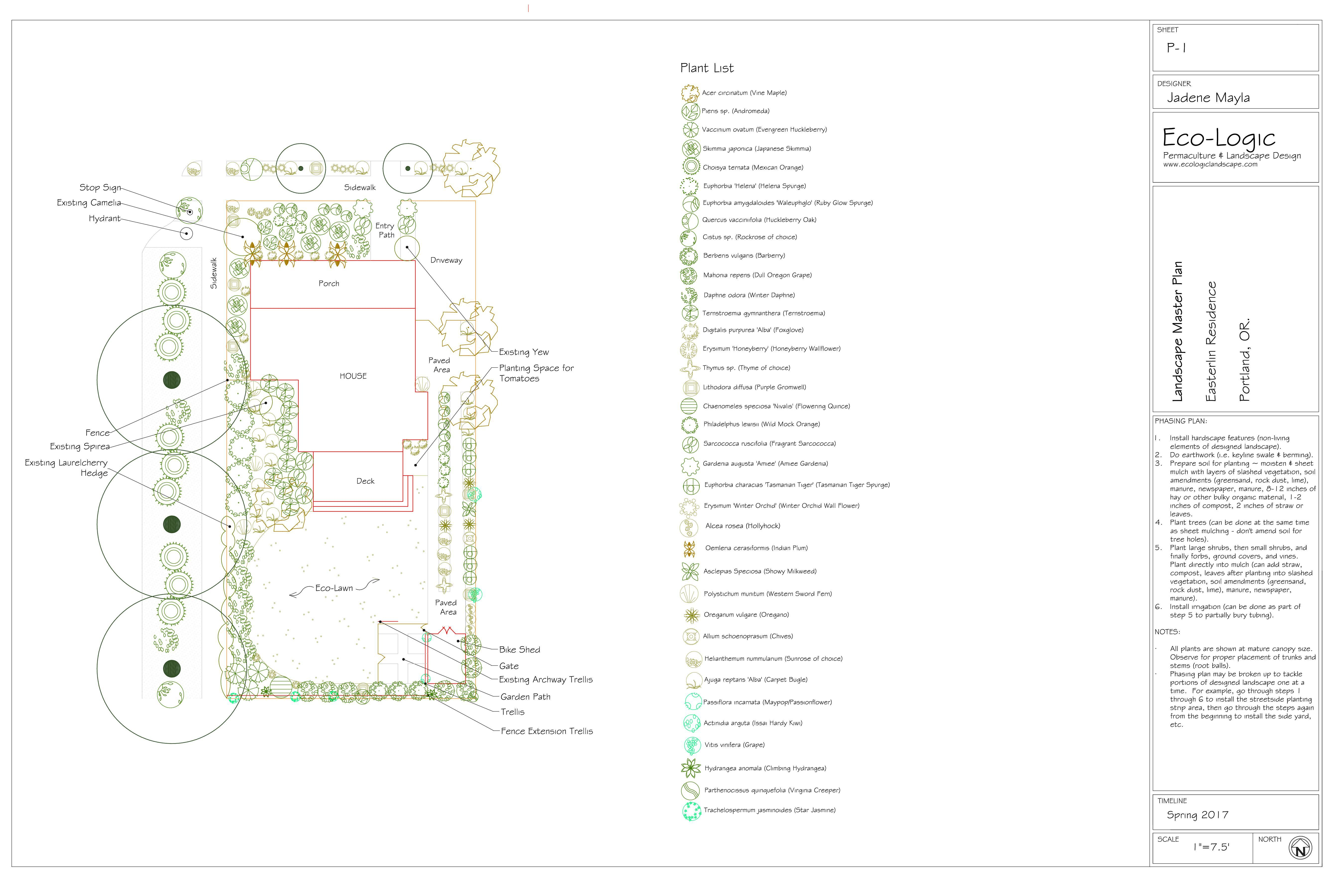 image: landscape master plan example.