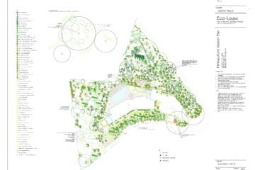 Permaculture Master Planning